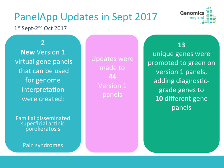 PanelApp September updates