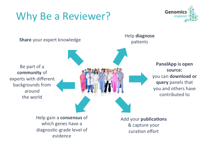 Why be a reviewer?